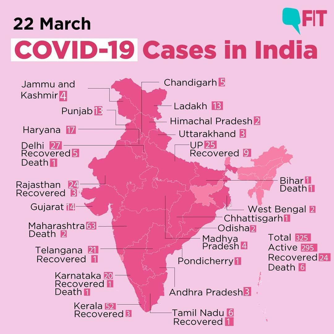 Coronavirus Update - India's First Potential Case Of Community Transmission