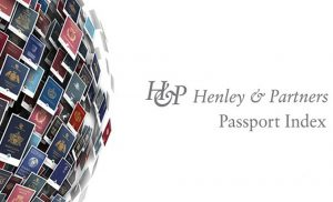 Henley Passport Index 2020 - How Powerful Is Your Passport?